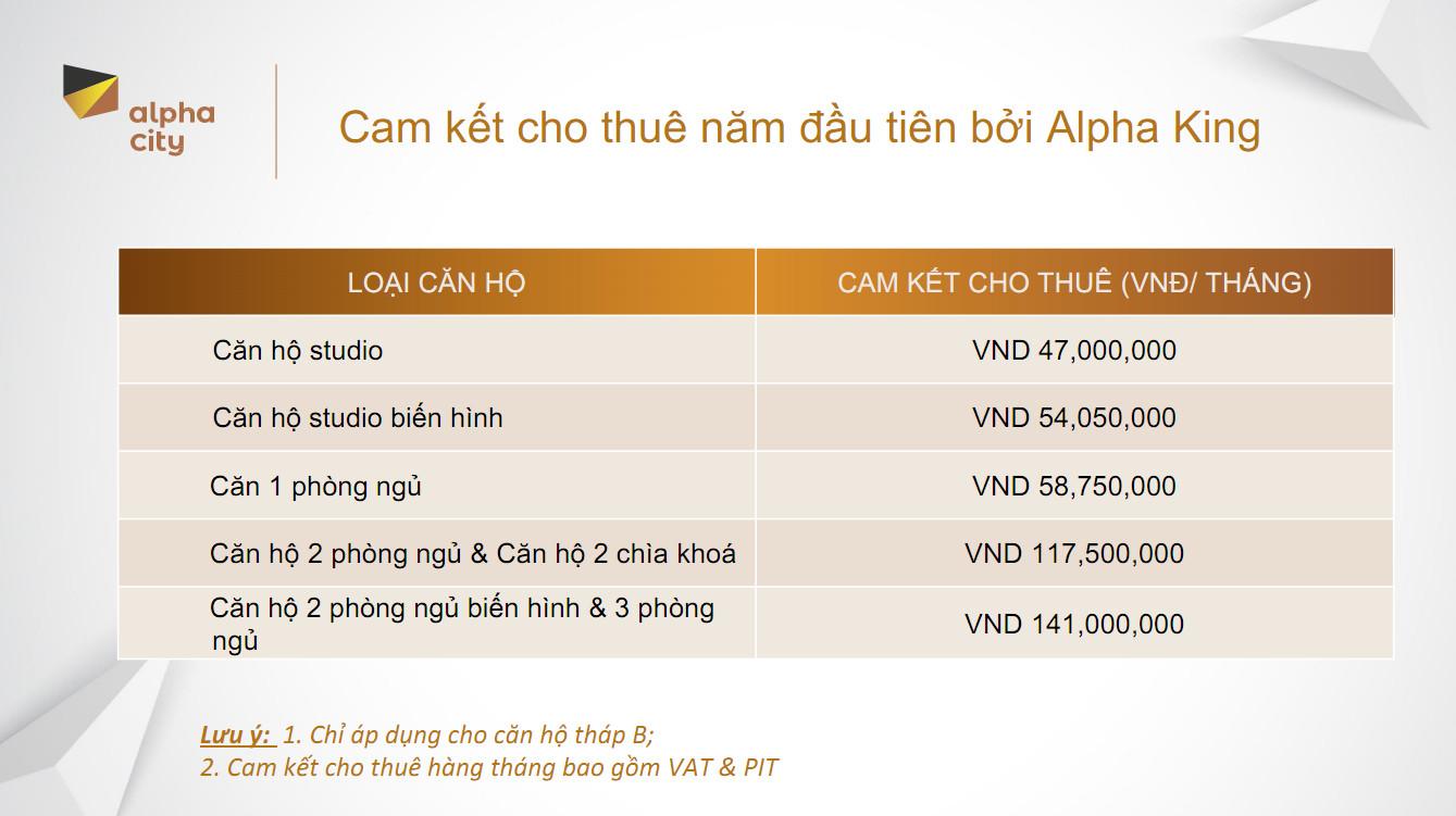 cam-ket-cho-thue-alpha-city