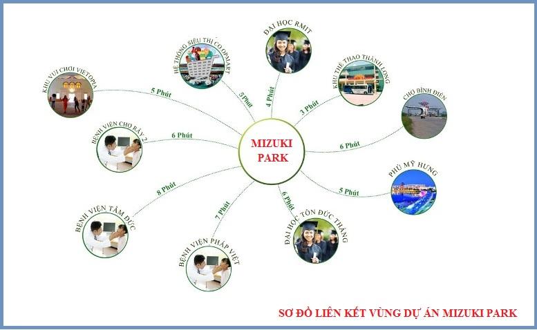 tien-ich-ngoai-khu-can-ho-mizuki-park