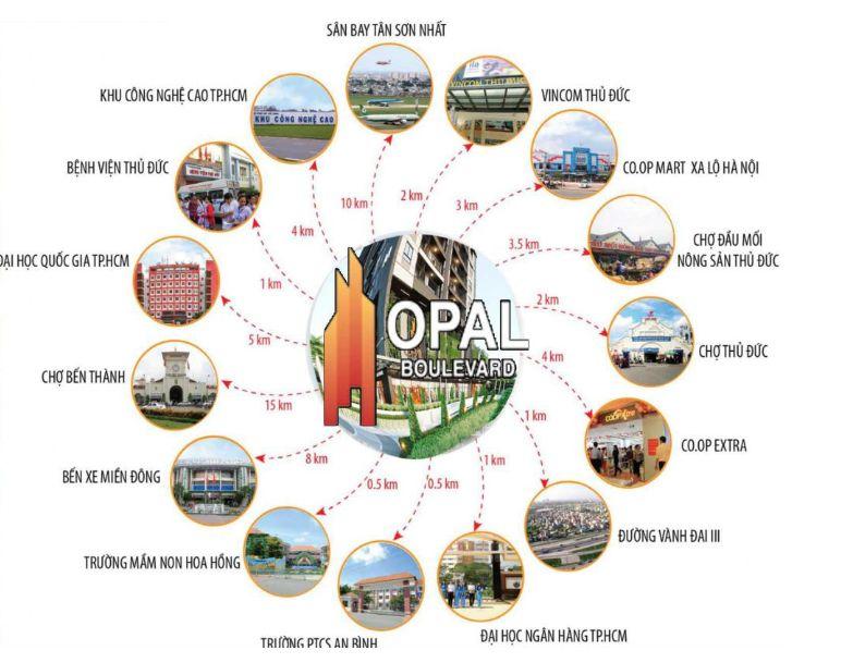 ket-noi-khu-vuc-opal-boulevard
