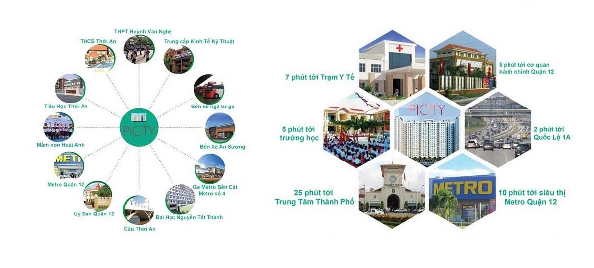 tien-ich-ngoai-khu-picity-high-park